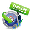 business success compass concept