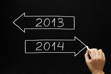 Going Ahead to Year 2014