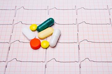 EKG chart with pills