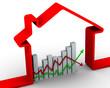 Концепция изменения цен на недвижимость