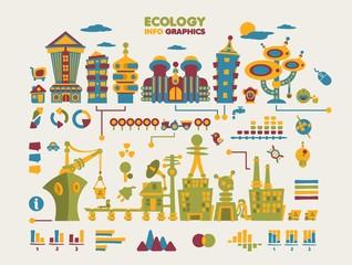 future buildings info graphic