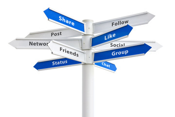 Social Networking Buzzwords Sign