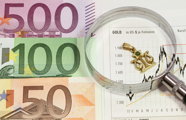 Goldinvestement