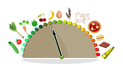 Balance calorique