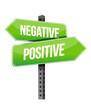 positive negative sign