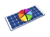 Colorful graph on solar battery.