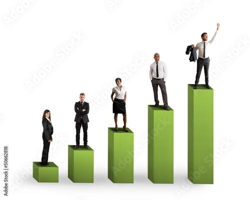 Teamwork statistics