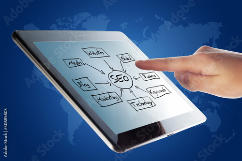 Tablet SEO schema