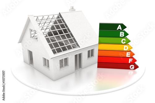 Rohbau Einfamilienhaus Energieeffizienz