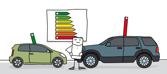 Bilan énergétique des voitures