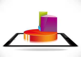 pie chart on tablet