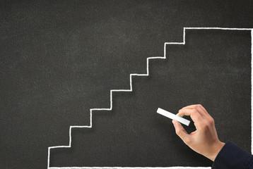 Stufen Aufstieg - Konzept