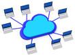 Das Cloud-Netzwerk