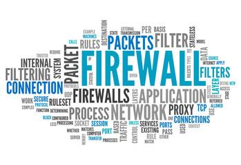 "Word Cloud ""Firewall"""