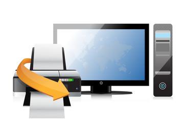 printer and a modern computer