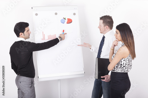 executives during annual report