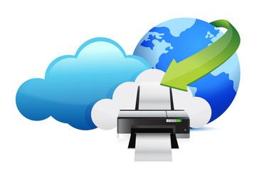 printer cloud computing concept