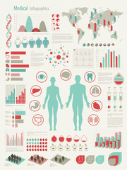 Medical Infographic set with charts and other elements.