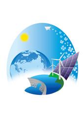 自然エネルギー