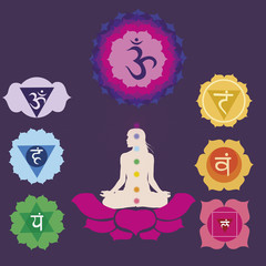 Print with the symbols of  seven chakras