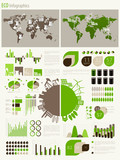 Green energy and ecology Infographic set with charts.