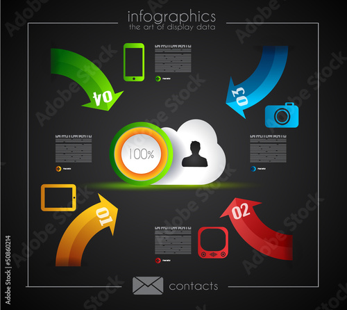 Infographic Template for Cloud computing data