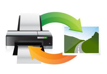 printer and print cycle