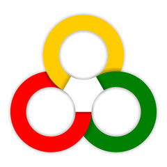 drie kreise ineinander I
