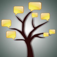 árbol con bocadillos del chat