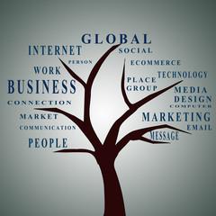 esquema de los negocios globales