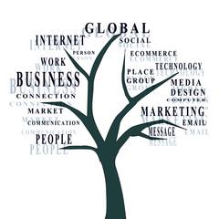 árbol con palabras de negocios aislado
