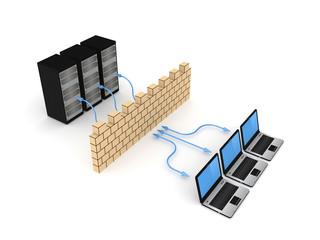 Firewall concept.