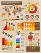 Retro Color Infographics Elements with World map and Information