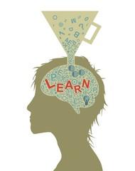 Silhouette - Denken - Lernen - Wissen