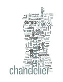 Enhance your decor with distinctive chandeliers poster