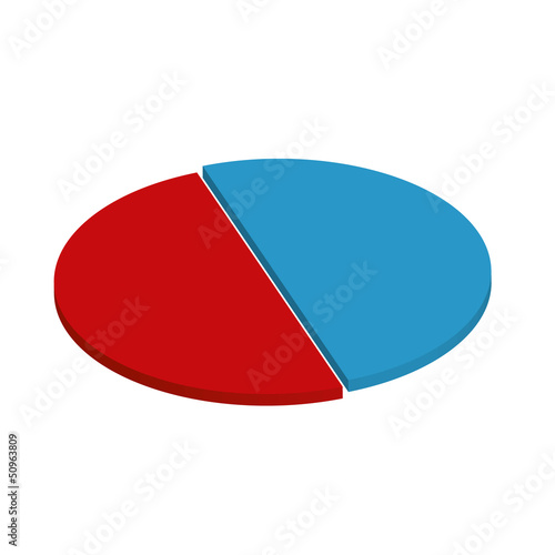 50% Business pie chart