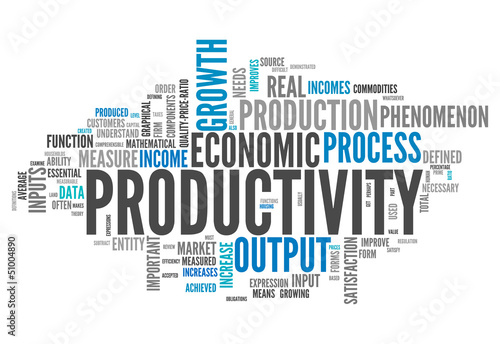 "Word Cloud ""Productivity"""