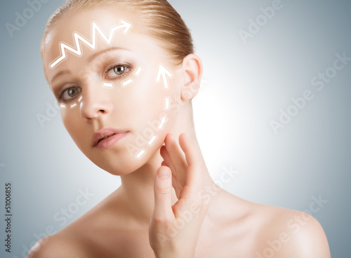 poster of concept skincare. Skin of beauty woman with facelift, plastic su