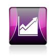 histogram violet square web glossy icon