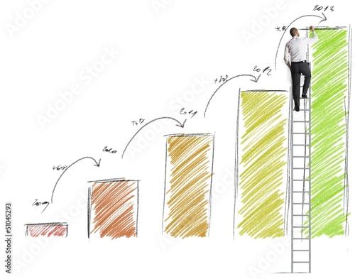 Prevision of statistics