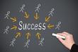 Success - Erfolg