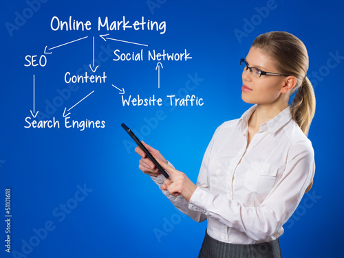 Business woman search online marketing/ SEO scheme with touchpad