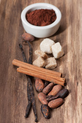 Cocoa drink ingredients