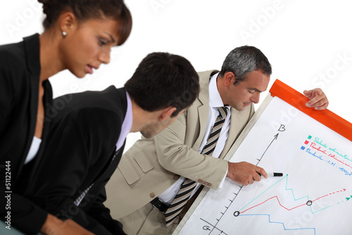 Boss presenting financial results via graph on flip-chart
