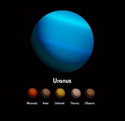 Uranus and she moons