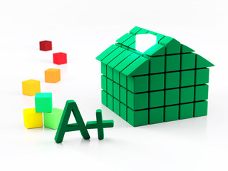 House and energy classification concept