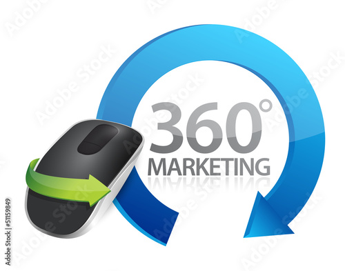 360 marketing sign and Wireless computer mouse