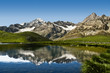Amazing view of mountain lake in the Swiss Alps