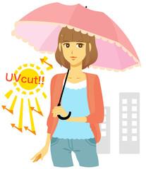 紫外線対策3