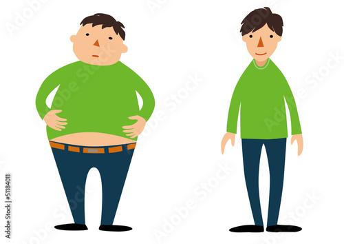 太った人と痩せた人